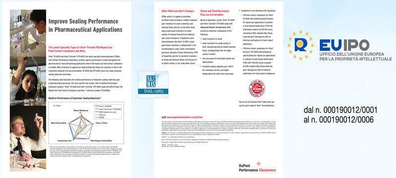 Brevetti italiani e Europei  Revital ® per l'acqua del tuo rubinetto